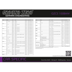 Ground Zero GZCS 100BMW-A