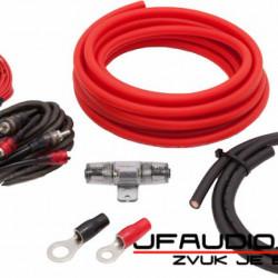 AUDIO SYSTEM - Z-PCSC 20 napájací káblový set