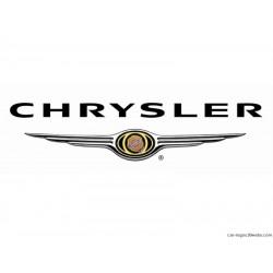 Rámiky pre vozidlá Chrysler